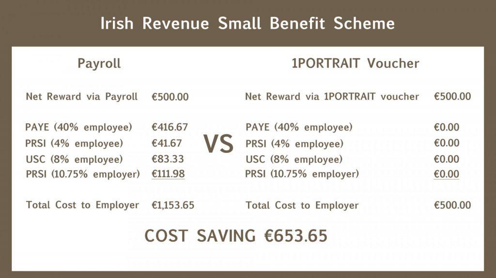 Tax Free Small Benefit Voucher