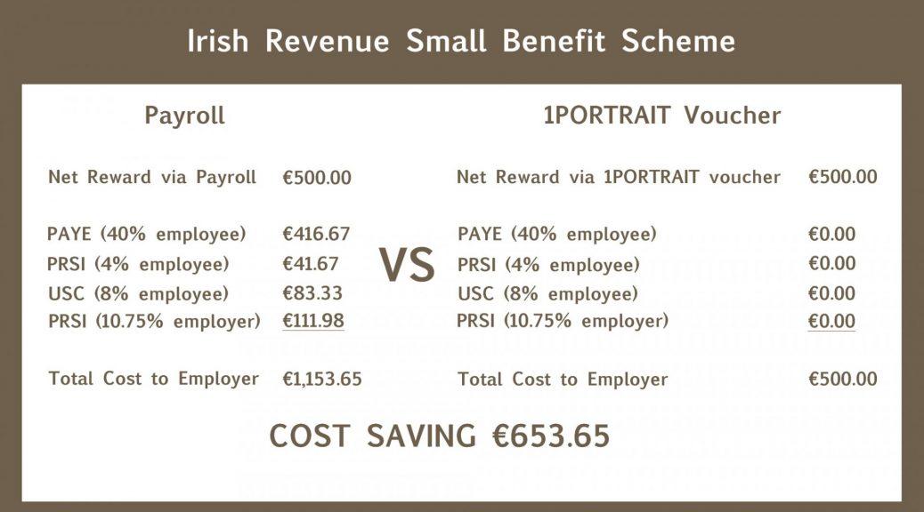 Tax Free Small Benefit Voucher 1PORTRAIT Photographic Studio
